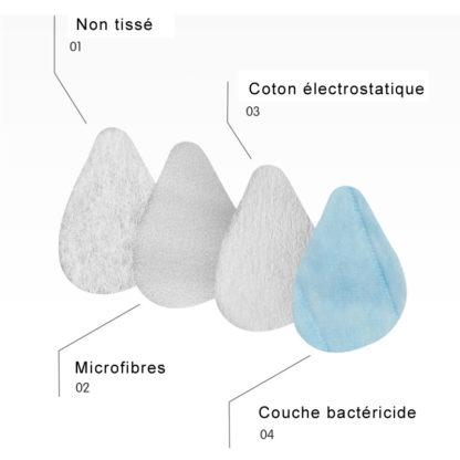 Cartouche filtrante masque silicone